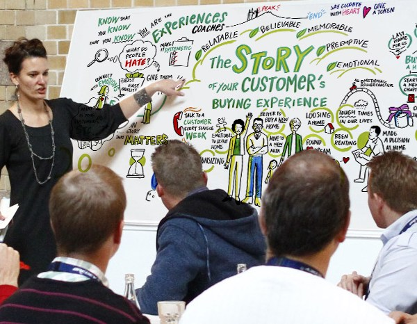graphic facilitation, corporate meeting