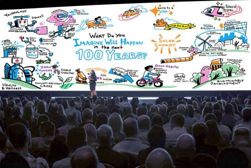 Digital graphic recording is an low impact way to engage audiences during keynotes.