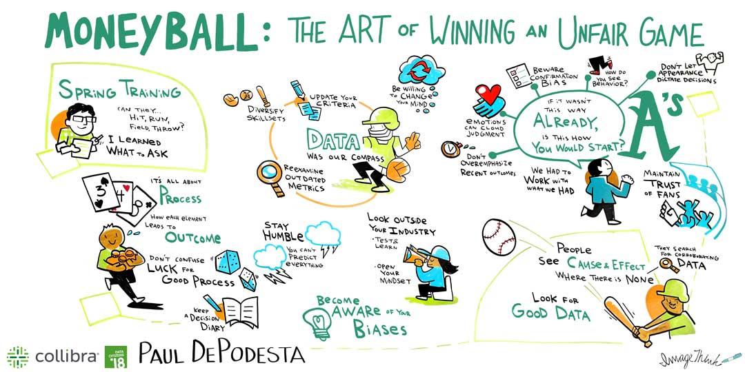 Paul Podesta, Moneyball, Collibra, conferences