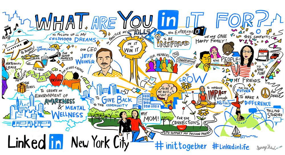 A graphic recording by ImageThink, from the LinkedIn INDay.
