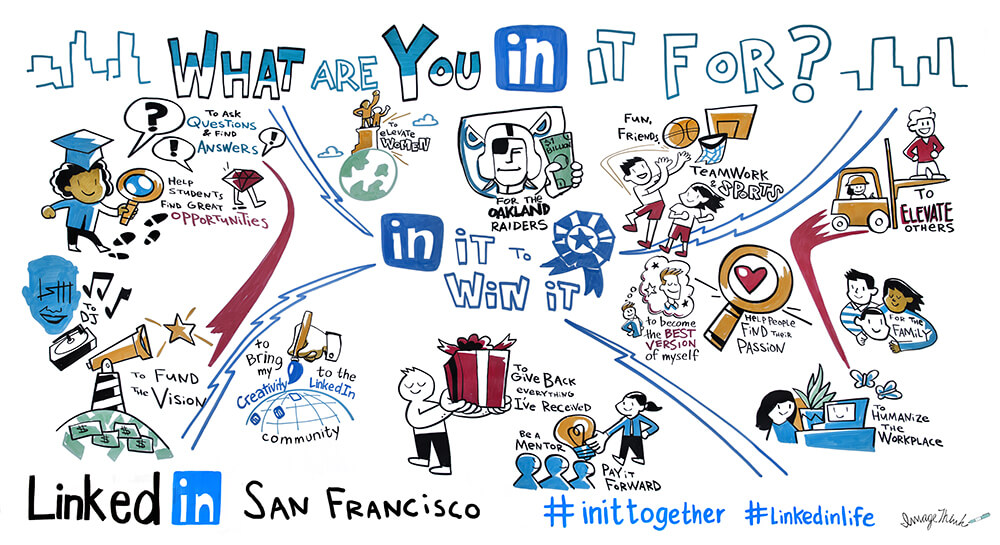 A graphic recording by ImageThink, for LinkedIn.