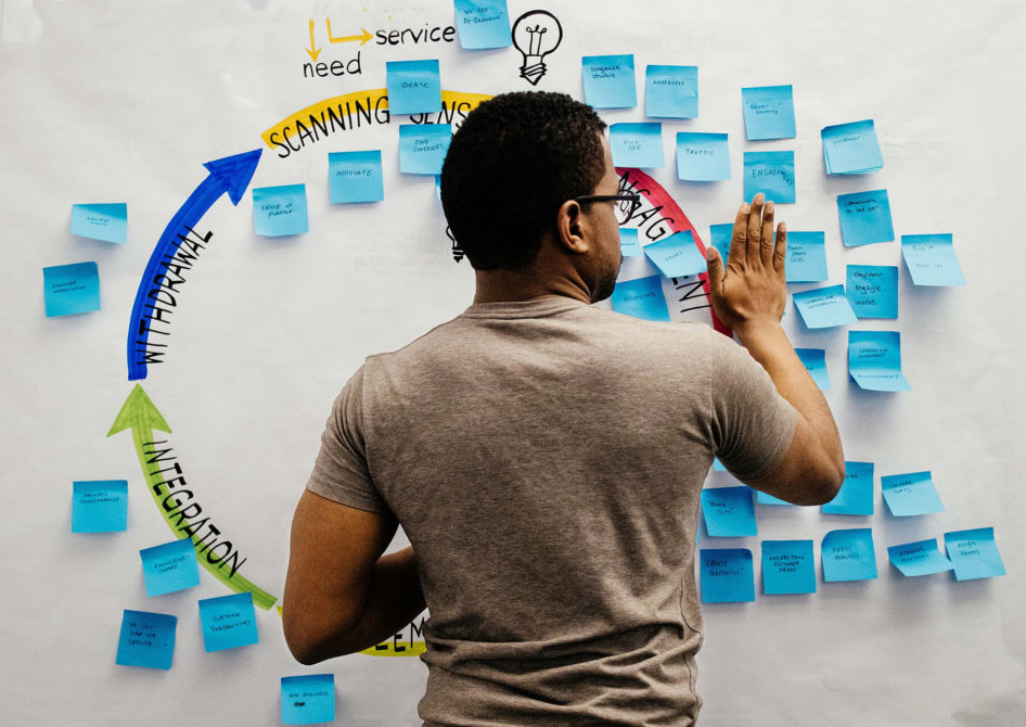 ImageThink's graphic recorder Derrick Dent uses post its and a visual template to track progress.