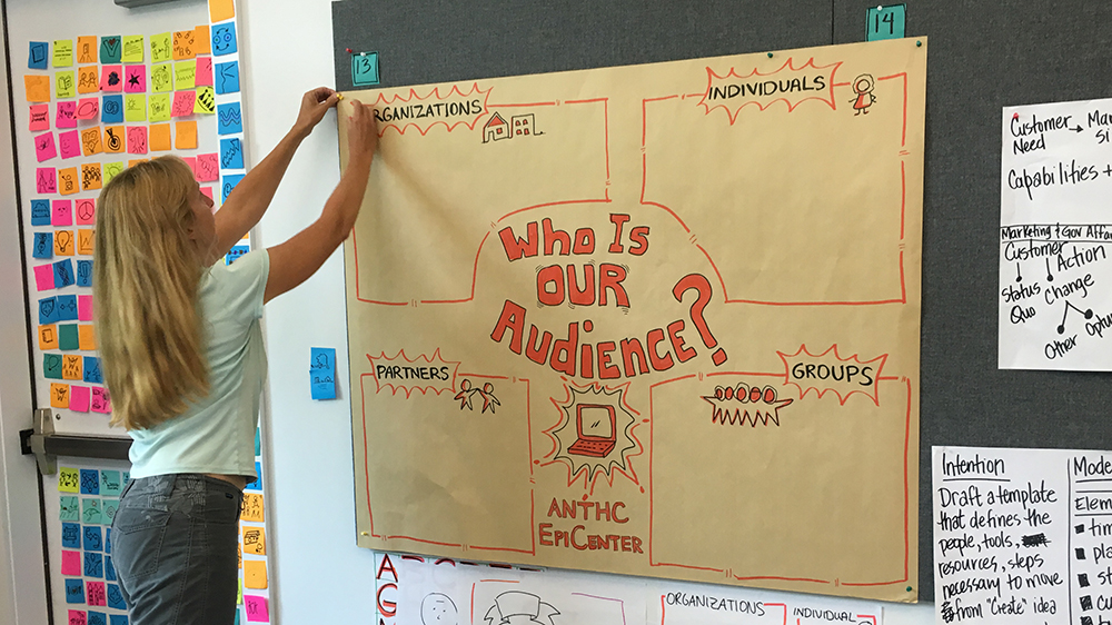 a business leader uses graphic recording to create a template for a conversation