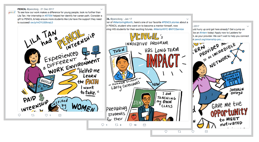 infographics of student stories by imagethink posted on pencil's twitter