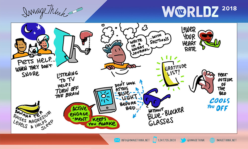 digital graphic recording of Dr. Michael Breus' talk on how to sleep better, from WORLDZ 2018.