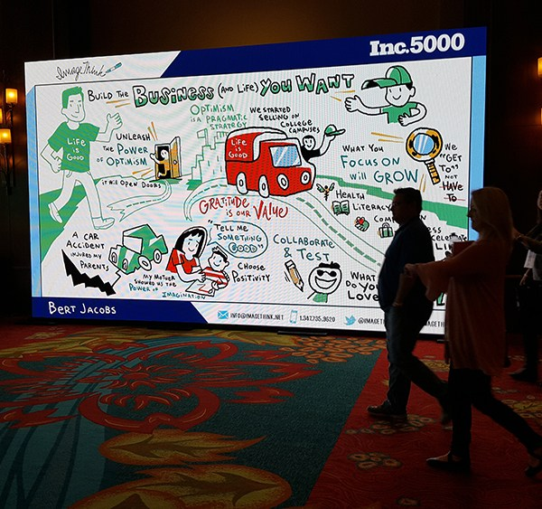 Timelapse recordings of ImageThink's visual summaries ported to a social sharing wall at 2018's Inc 5000, creating a great photo op for conference attendees.