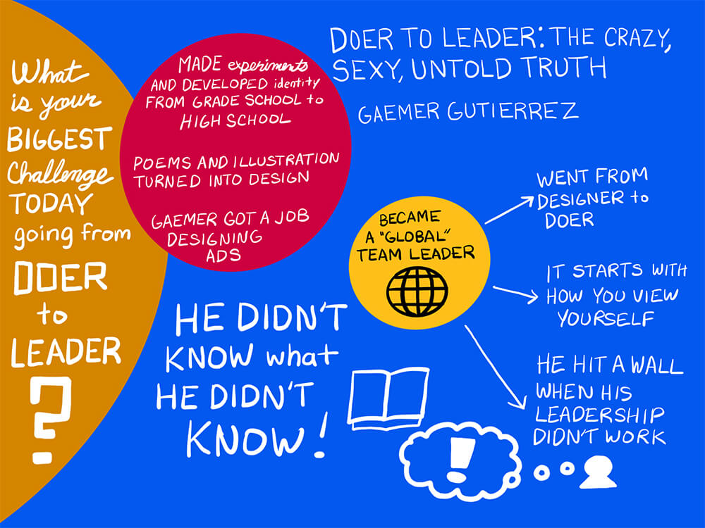 Sketchnotes and illustrations with visual notes from the live conference on an Ipad.