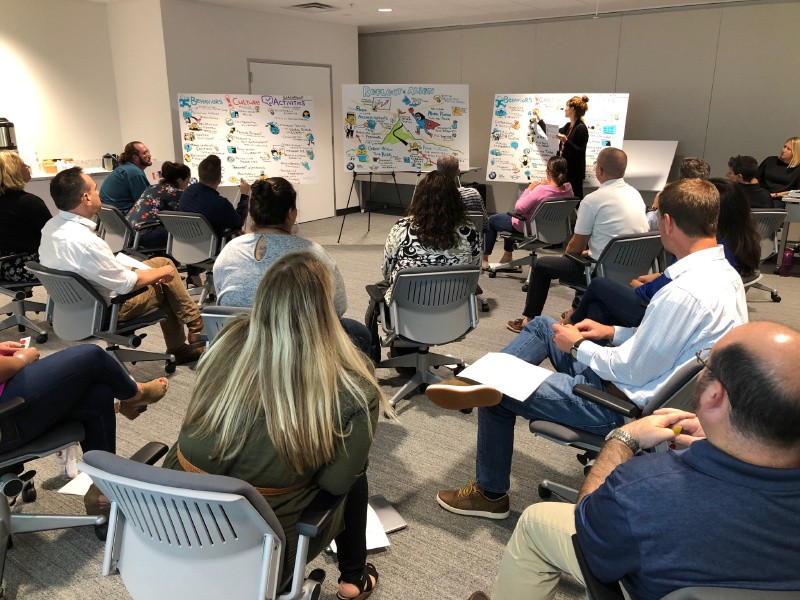 ImageThink Graphic Recorder and facilitator Arielle Rothenberg leads several employees of a major automotive manufacturer in a strategic session, using illustrated foam core boards as a springboard for conversation.