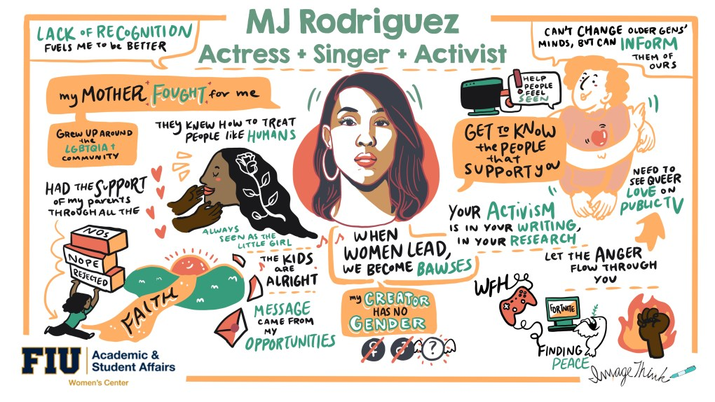 ImageThink visual bios are strategic visuals that display the contents of a person's talk, or their specific skill set in a beautiful, colorful way.