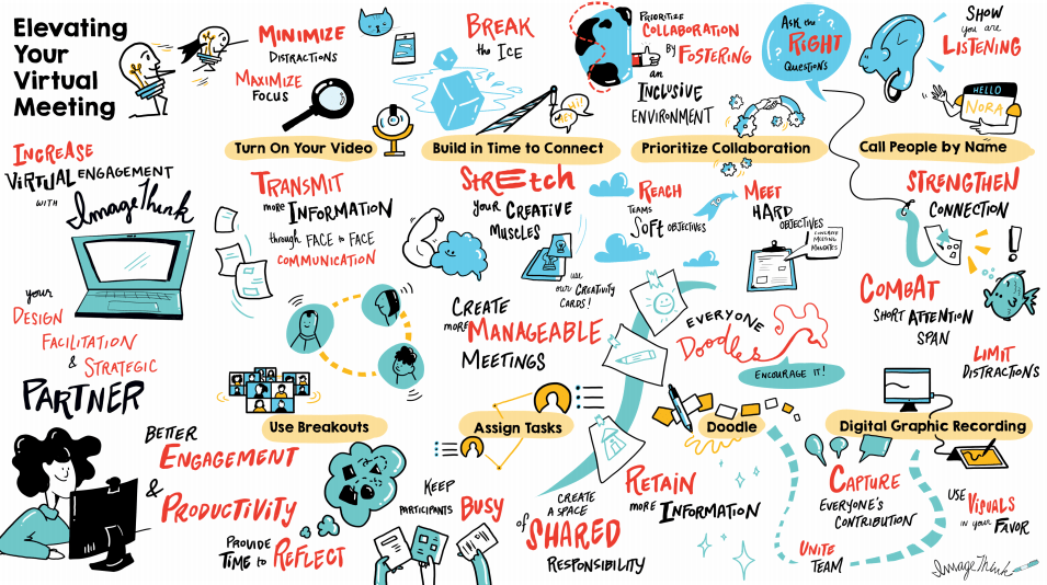live graphic recording from our webinar Elevating Your Virtual Meetings