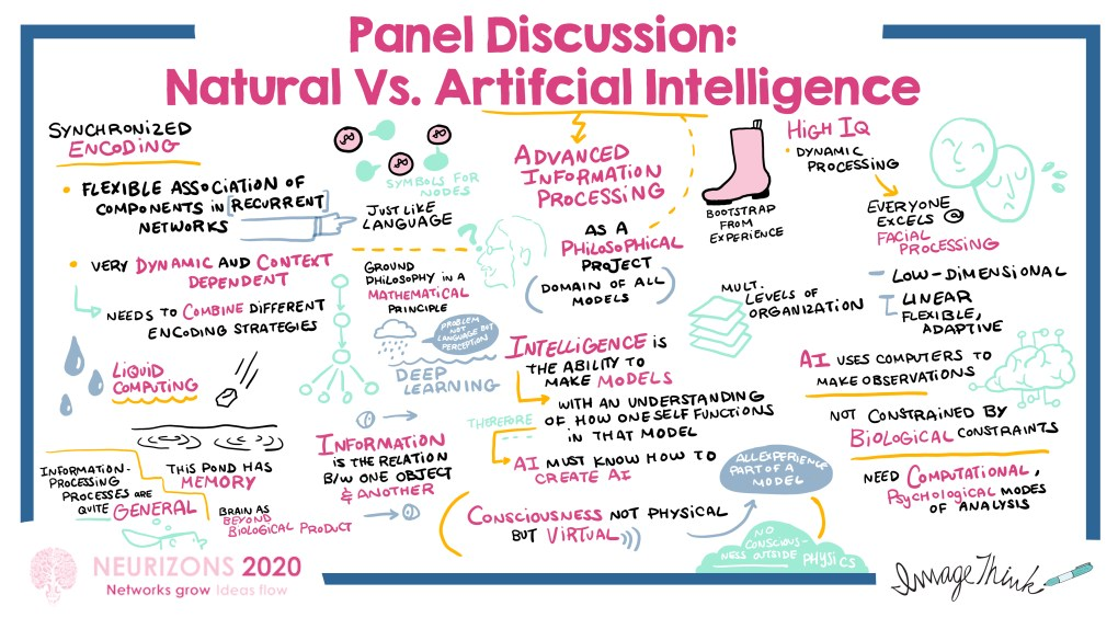 graphic recording of Neurizons Panel Discussion on natural vs. artificial intelligence