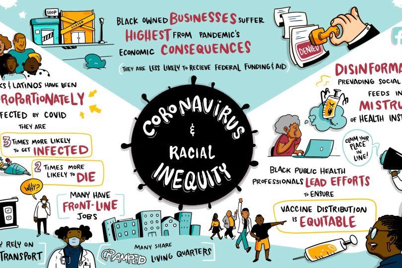 infographic on the coronavirus impact on black communities