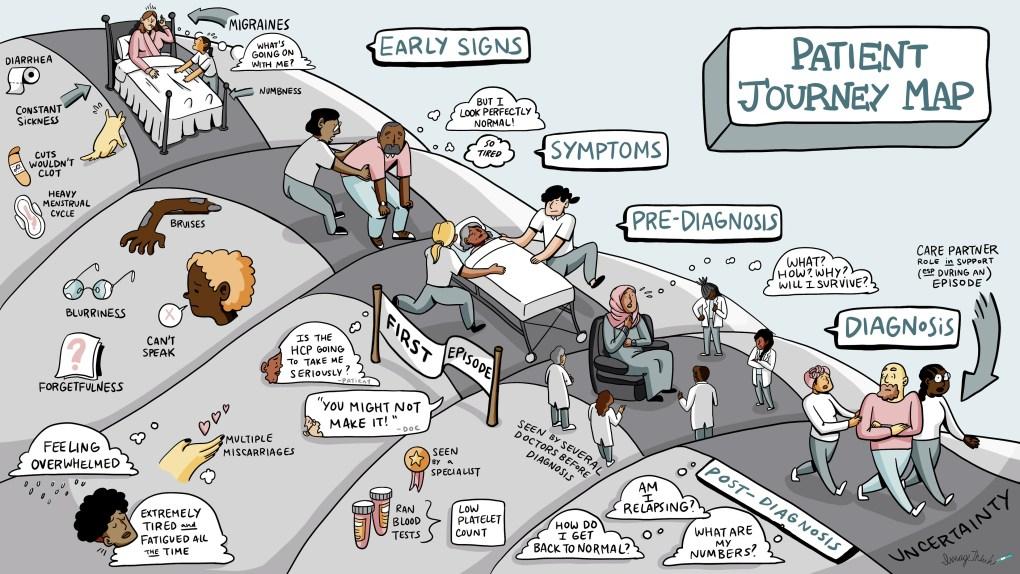 ImageThink patient advisory board (anonymyzed)