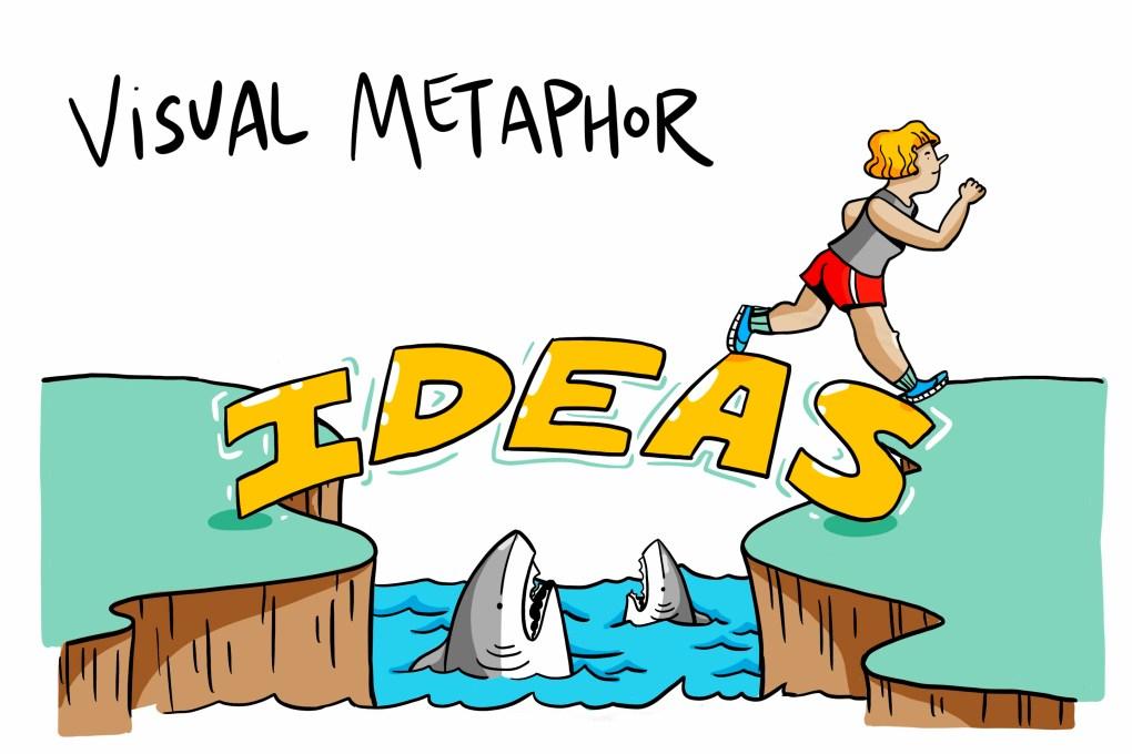 Visual Metaphor bridging ideas