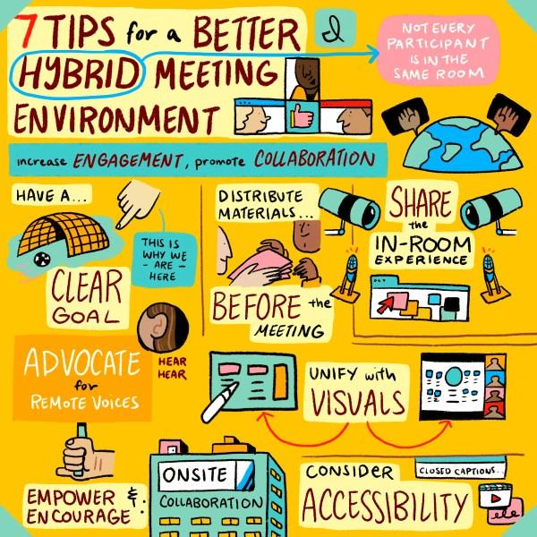 ImageThink's tips for hybrid collaboration, illustrated