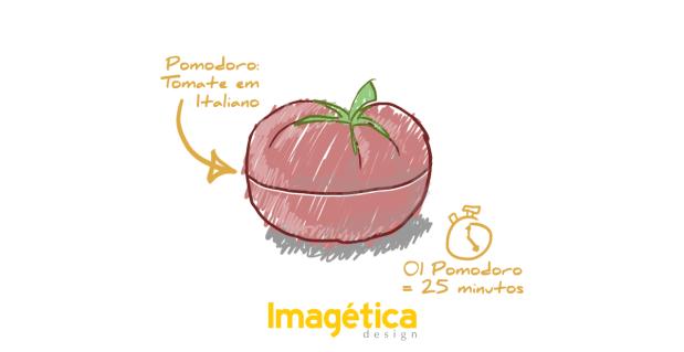 A Técnica Pomodoro e a gestão de tempo 5/1