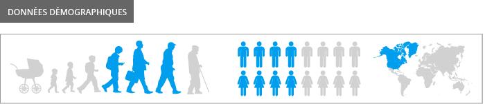 données démographiques earbud