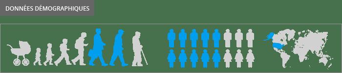 données démographiques ByFusion