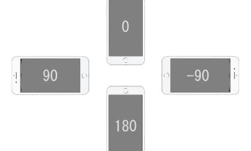 JavaScriptでiOS,Android端末を縦向き、横向き、上下逆向きに回転させたときに検出して条件分岐する方法
