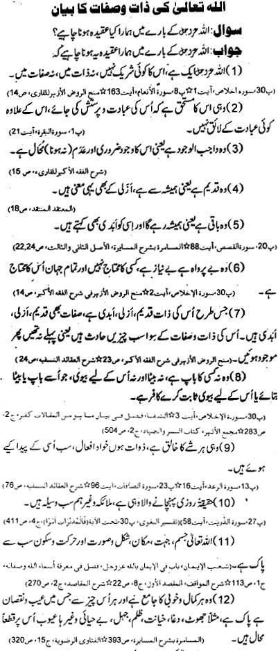 Allah Tala Ki Zaat Aur Sifaat