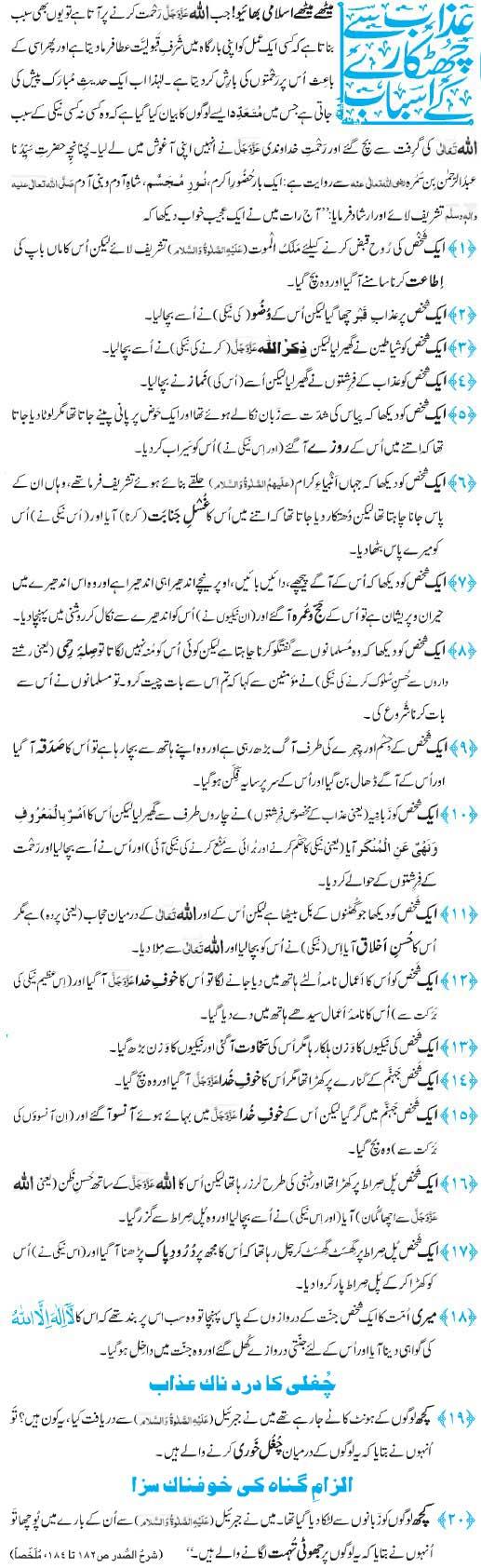 Azab e Ilahi Say chutkaray Kay Asbab