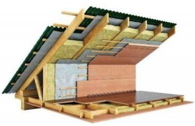 reformas de tejados y cubiertas en Santiago de Compostela