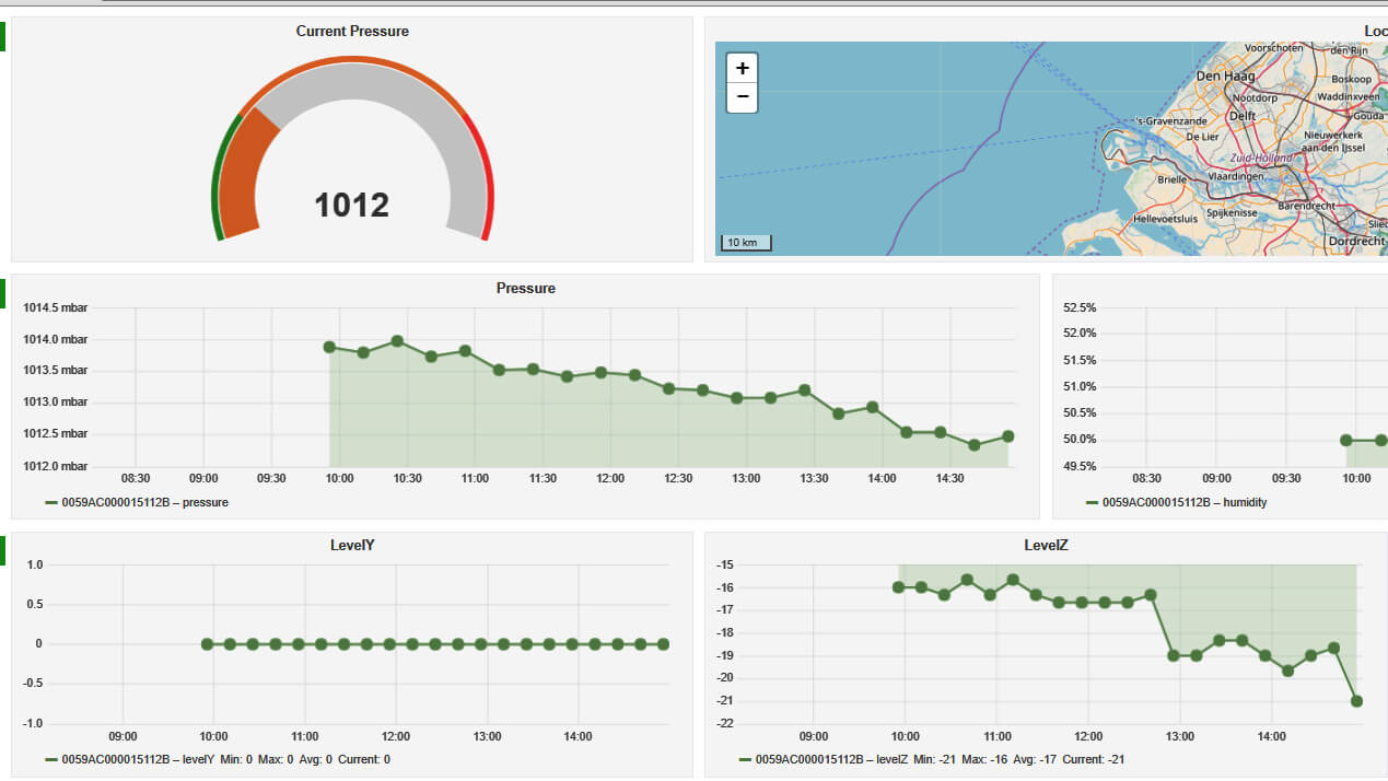 ITalks IOT Suite Dashboard
