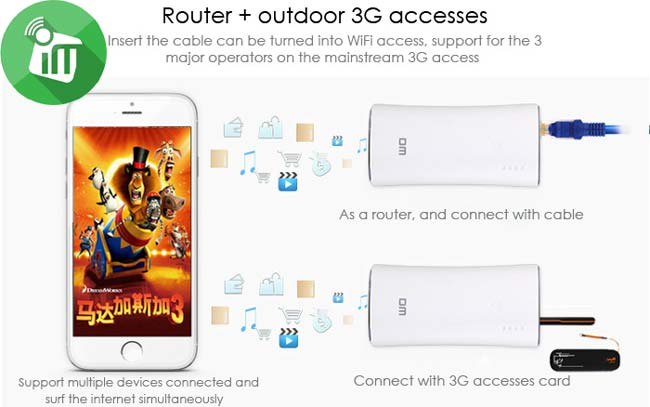 DM_A66_3_In_1_Wireless_WiFi_Router_Mobile_Power_Bank (1)