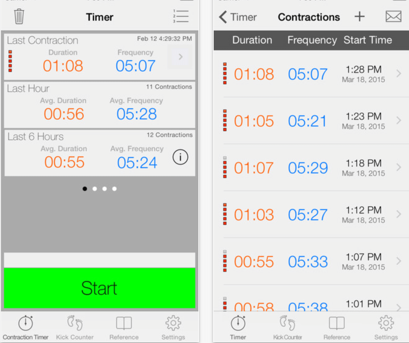 Best Contraction Timing Apps For Pregnancy