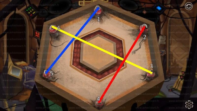 guide_broken-age_enigme-hexapote_image-5