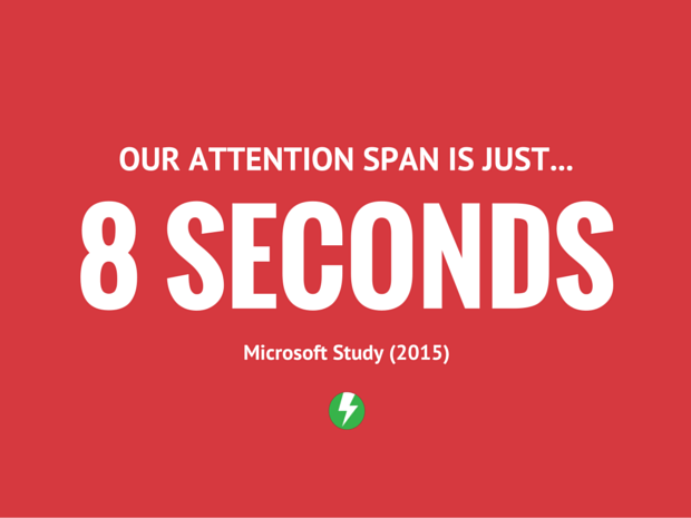 Attention Span Statistic from Microsoft