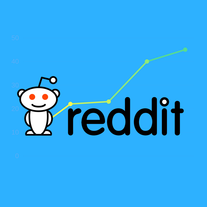 Reddit Popularity - 3rd Most Popular Website in the US