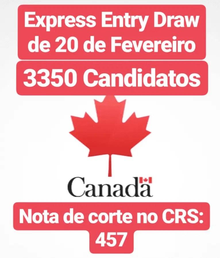 Imagem do Draw do Express Entry; Processo de Imigração para o Canadá.