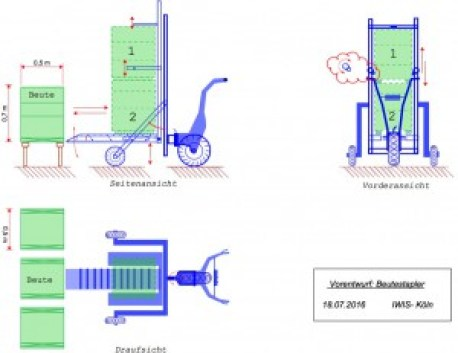 Beutestapler Entwurf