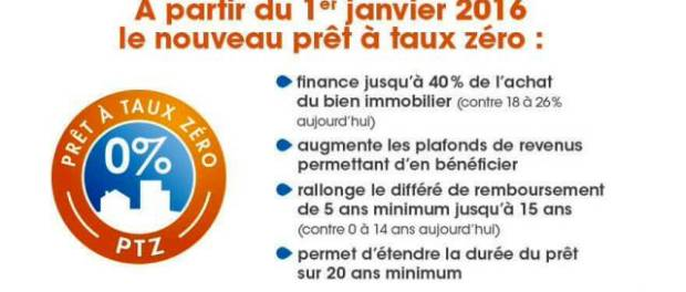 credit immobilier taux zero 2016