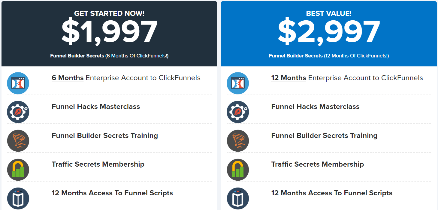 clickfunnels prices