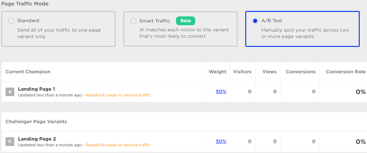 a b testing landing pages and traffic