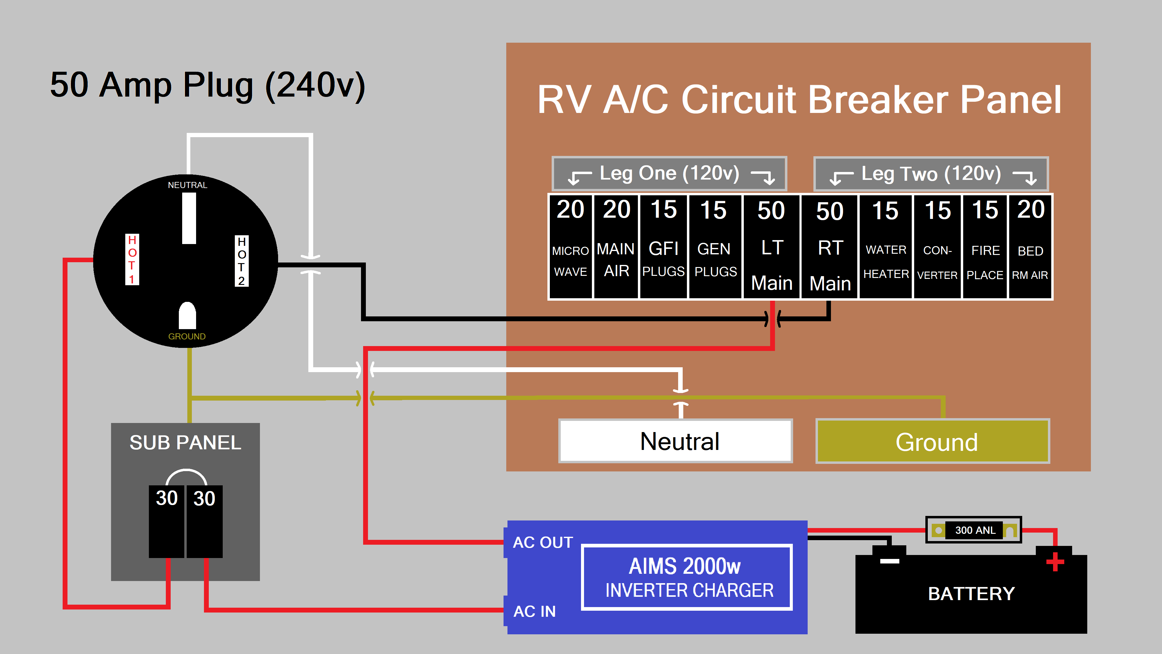 50 Amp 240 Volt Rv Wiring Diagram