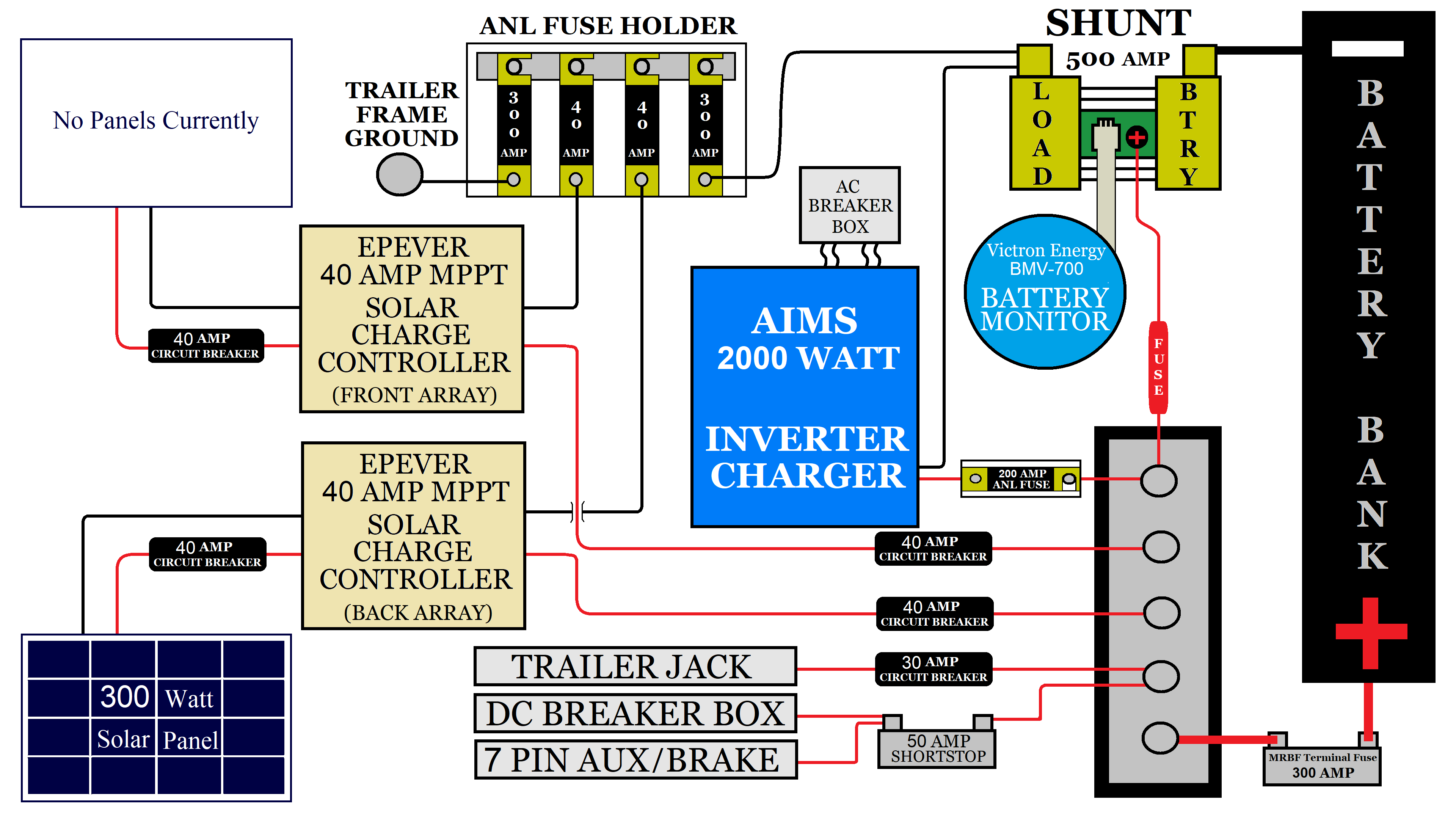 Rv Solar Wiring Diagram - Wiring Diagram Write on