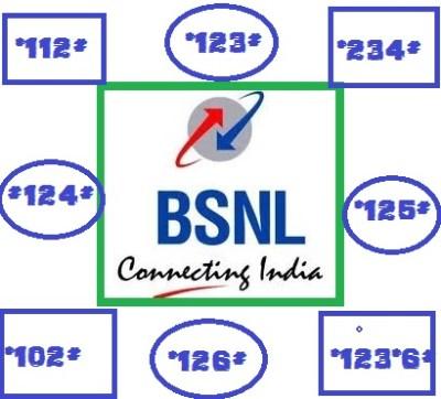 BSNL all USSD codes to check balance, offer, plan, alert