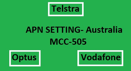 All Australia service providers APN setting for Android- list