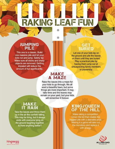 Raking Leaf Game IMom