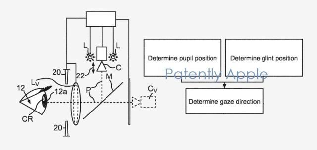 Apple eye-tracking patent