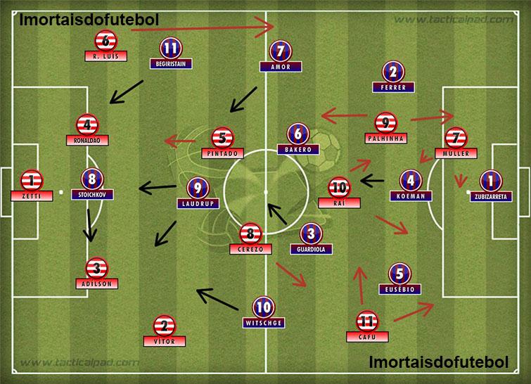 Ambas as equipes tinham técnica e talento de sobra, mas flexibilidade e maior poder de decisão de Müller, Cerezo, Cafu e Raí pesaram a favor do São Paulo.