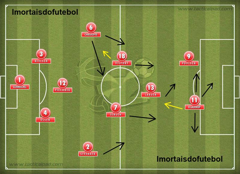 A Dinamarca campeã da Europa: como muitas seleções da época, a equipe jogava no 3-5-2, mas contava com muita força ofensiva.