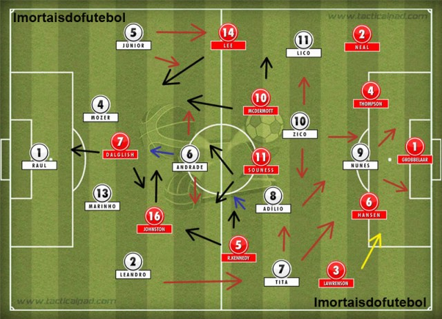 Os times em campo: os ingleses não tinham espaço para fazer nada. E o Flamengo tinha futebol para fazer tudo.