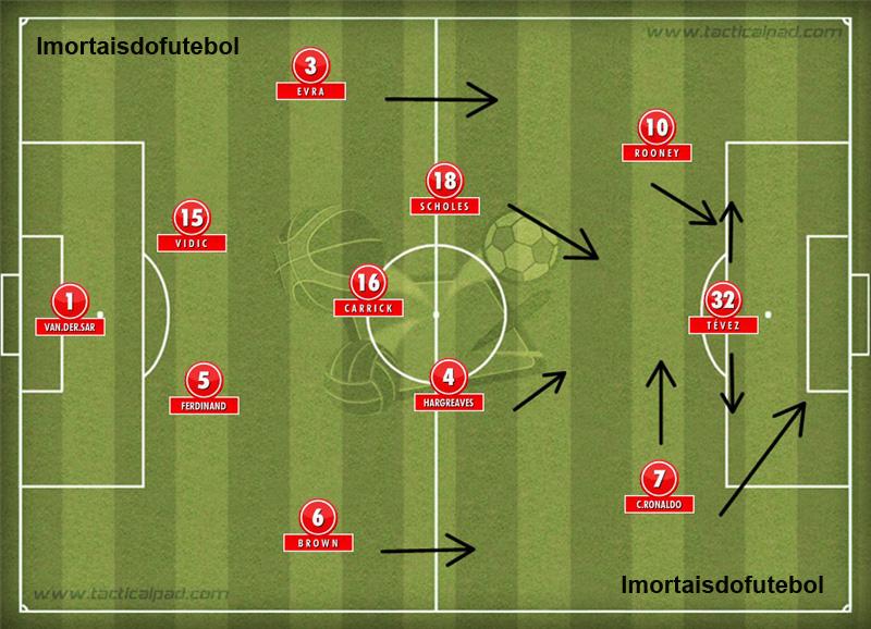O 11 ideal do United: força dos laterais, genialidade de Cristiano Ronaldo e poder de decisão de Rooney criavam mais um esquadrão imortal comandado por Ferguson.