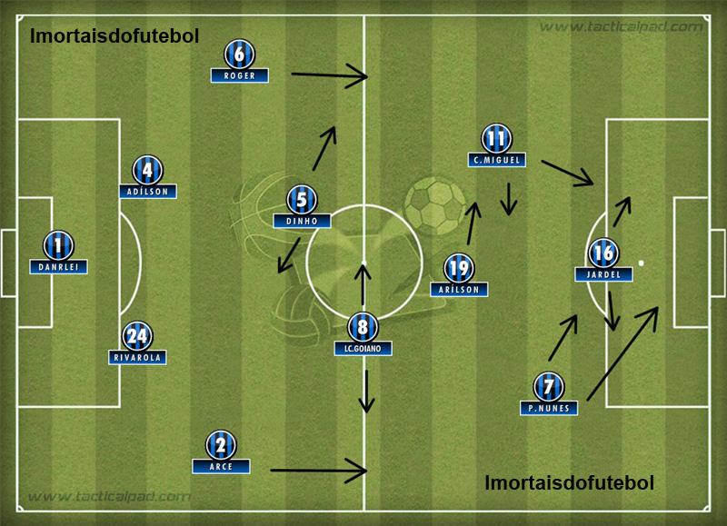 O Grêmio de Felipão: raça, talento, marcação, competitividade... Jamais houve outro Grêmio como aquele.