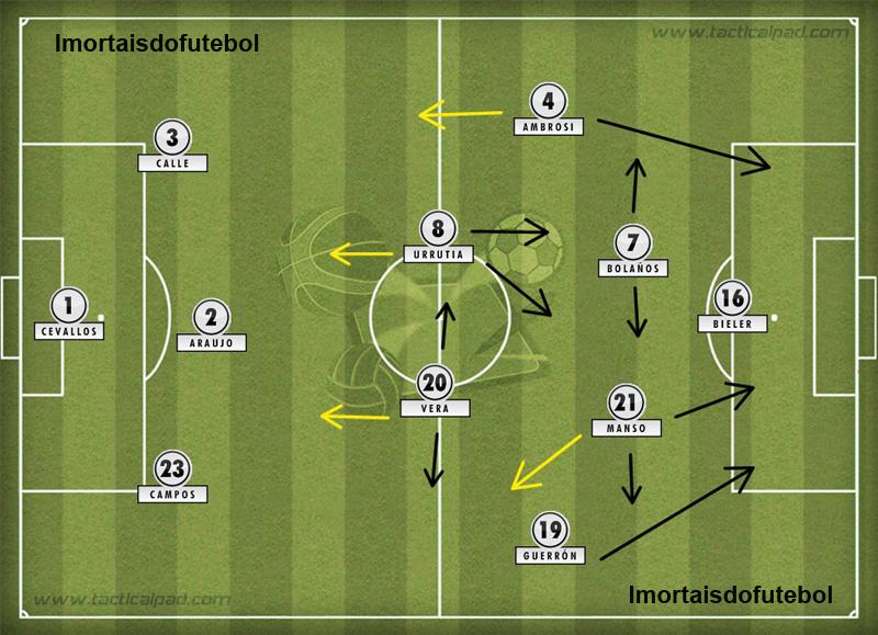 A LDU de 2008: a força do time era pelas laterais, com Guerrón no auge e Bolaños iluminado, além do matador Bieler.