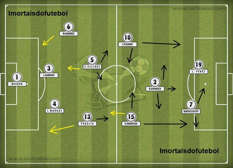 O Colo-Colo campeão da América: meio de campo do time era a principal arma do técnico Jozic para pressionar os adversários.